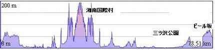 2008.06.07 (9).jpg